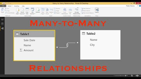 Power BI - Many-to-Many Relationships are Finally Here