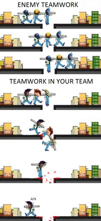 Your team always does something wrong | Lol league of
