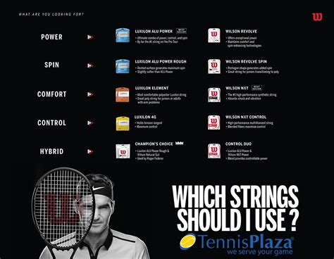 Tennis Strings   This is How You Should Buy