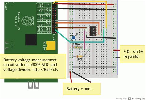 Controlled shutdown duration test of Pi model A with 2