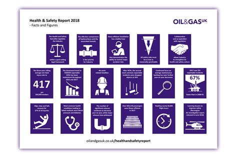 Health & Safety Report 2018 - Oil & Gas UK