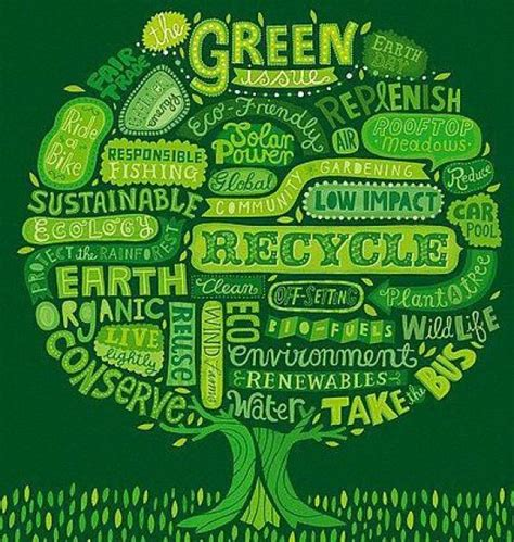 Quotes about Green chemistry (26 quotes)