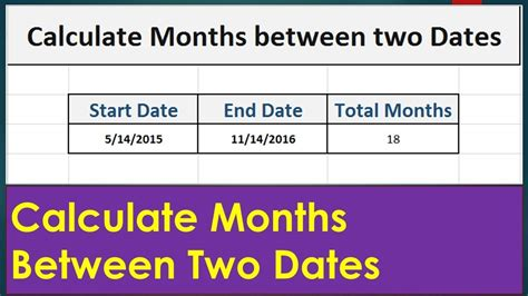 Calculate Months Between Two Dates in Excel 2013|2016