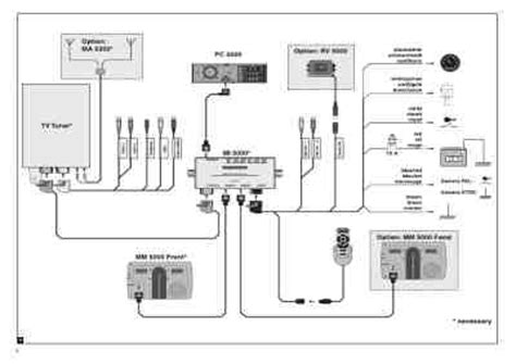 VDO DAYTON TV5100 Car accessories download manual for free
