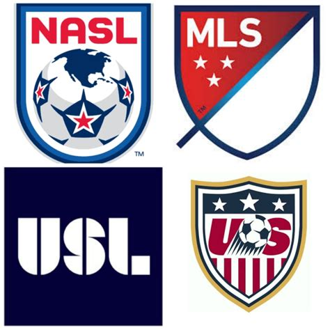 Ranking the professional soccer teams in the United States