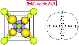 Gold(i) sulfide: unusual bonding and an unexpected