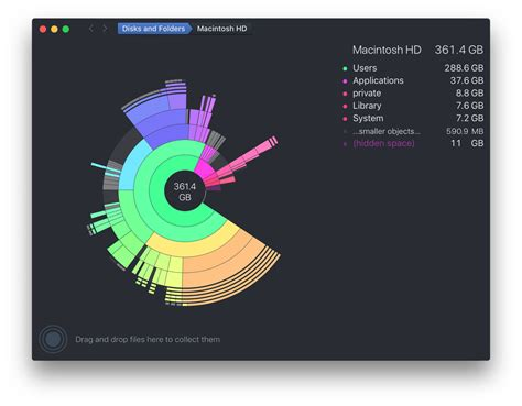 How to Clear Disk Space: Mac Disk Usage Analyzers