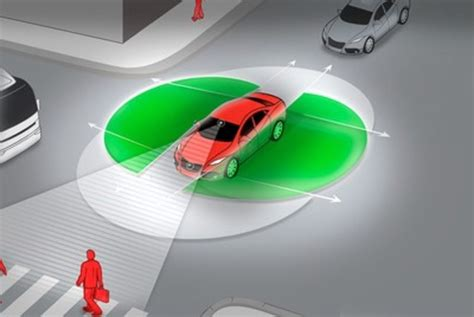 CNW | Advanced technologies from Magna contribute to the